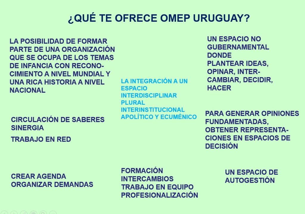 QUE OFRECE OMEP URUGUAY